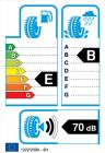 Anvelopa Vara Hankook Kinergy Eco 2 K435 155 65r13 73t