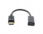 Adaptor HDMI mama Displayport tata 0 2m Well