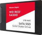 WD SSD 1TB RED 2 5 SATA3 WDS100T1R0A