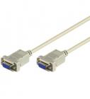 Cablu Null Modem 9p mama 9p mama 2m